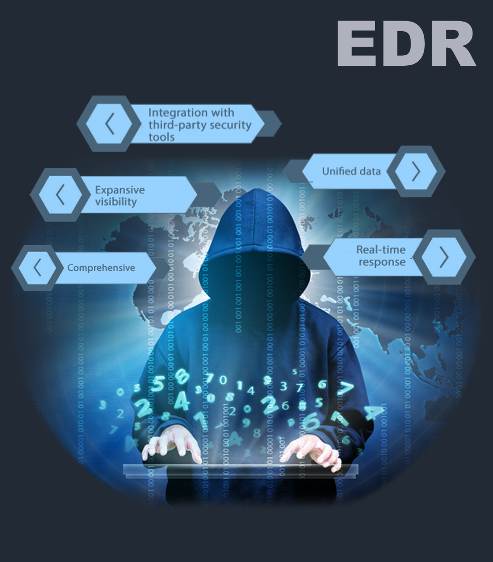 EDR Revised   datacollaborationservices.com