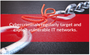 The Need for Vulnerability Management to prevent Cyber Threats.
