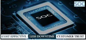 What is Security Operations Centre (SOC)?